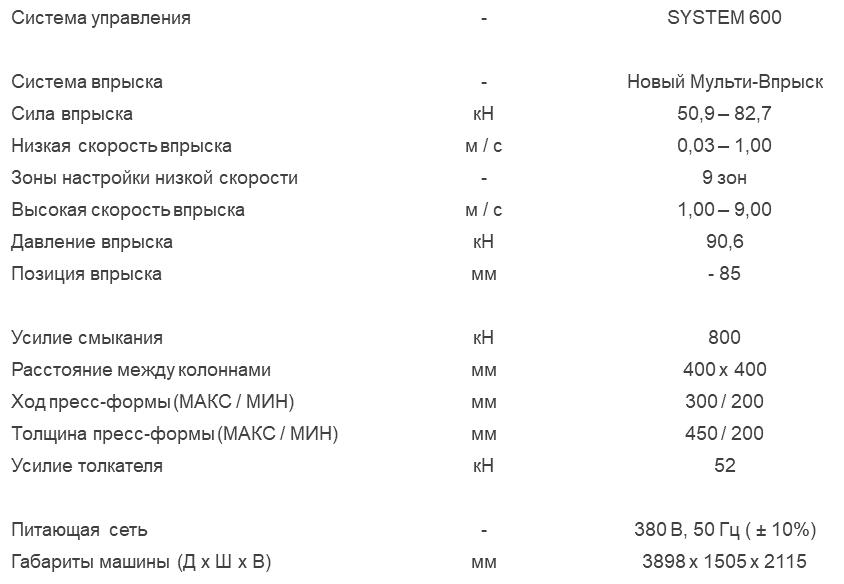 Спецификация машины для литья цветных металлов под давлением