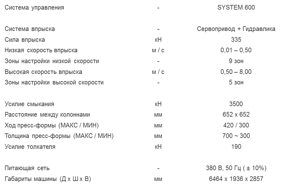 Характеристики машины для литья под давлением 350 тонн