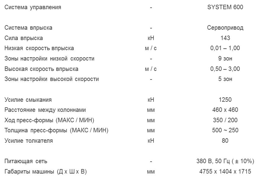 Спецификация литьевой машины TOYO 125 тонн